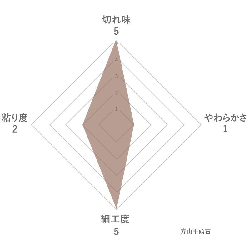 寿山平頭石の特徴