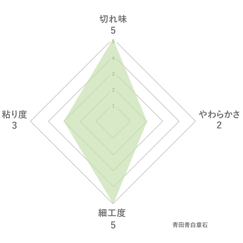 青田青白章石の特徴