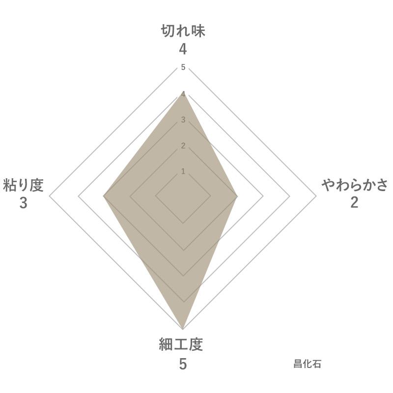 昌化石の特徴